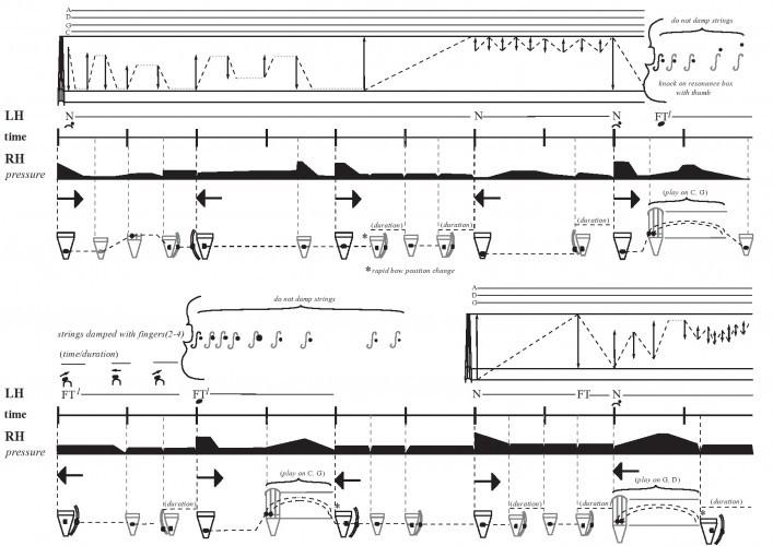 ABcJpg   Music Scores    Music Score